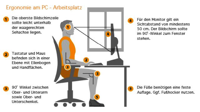 Ergonomie Im Buro Hamburg Ergonomische Buroarbeitsplatze Bk